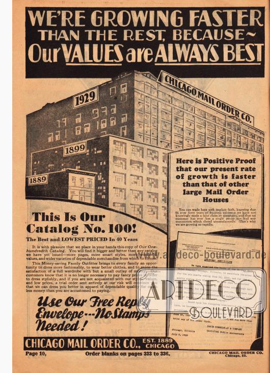 Seite mit Eigenwerbung der Firma mit dem Hinweis, dass Chicago Mail Order Co. schneller als andere Versandhäuser wächst, weil hier die Preise stimmen und die Artikel immer die beste Qualität haben. Die unterschiedlichen Größen der ehemaligen Gebäude, in denen Chicago Mail Order Co. in den letzten 40 Jahren beheimatet war, soll das Wachstum des Hauses illustrieren.