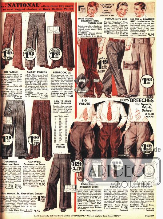 Normale Hosen und Knickerbockerhosen für junge Männer. Neu ist die Weite des Hosensaums von 20 inch (ca. 51 cm) und der sehr breite eingearbeitete Gürtel.