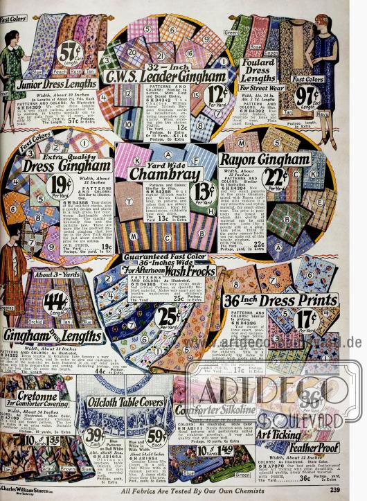 Phantasievoll bedruckte und gemusterte Stoffe für Kleider und auch für Unterwäsche, wie Gingham, Chambray, Schleierstoff, Rayon, Batist, Organdy und Cretonne.