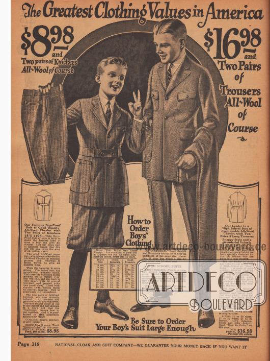"""""""Die größten Werte in Kleidung in Amerika"""" Links ein Anzug für Jungen von 9 bis 18 Jahren. Das Sakko ist im Norfolk-Stil gehalten, mit Gürtelband und großen geräumigen Taschen. Zwei kurze Hosen sind im Preis von 8,98 $ mit inbegriffen. Auch der rechte Anzug für Jungen im College Alter wird mit zwei Hosen zum Wechseln geliefert. Auch dieser Anzug ist sehr sportlich gehalten. Beide Anzüge sind aus reiner Wolle."""