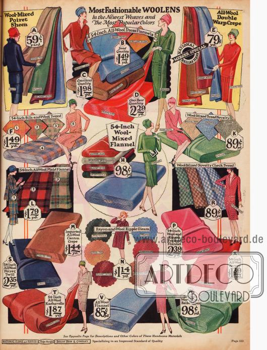 Gefärbte Baumwoll- und Wollstoffe: Flanell, Woll-Krepp, Woll-Kashavelle, Jersey und Balbriggan mit Zumischungen von Rayon. Die Preise liegen zwischen 59 ¢ und 2,39 $ pro Yard (ca. 91cm) und einer Breite von 54 Inch (ca. 137cm).