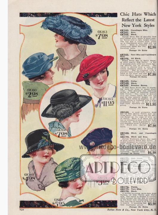 """""""Modische Hüte, die die neueste New Yorker Mode widerspiegeln"""" (engl. """"Chic Hats Which Reflect the Latest New York Styles""""). Damenhüte zu Preisen von 2,98 bis 11,95 Dollar. 6K160 / 6K161 / 6K162: Samthut im abgewandelter Dreispitz-Form mit paspelierter Krempe und Krone. Spitze Hutnadel als Ornament. 6K163 / 6K164: Seglerhut aus Seiden-Samt mit gezogener und gekräuselter Krone und Krempe. Band aus fluffigen Straußenfedern in Kopenhagen Blau als Aufputz. 6K165 / 6K166 / 6K167: Kirschroter Pariser Modehut aus Seiden-Samt. Der Samt ist mondän über Krempe und Krone drapiert. Ornamentale Hutnadel. 6K168: Eleganter, schwarzer Hut aus Seiden-Spiegel-Samt und glänzendem Satin. Eine einzelne buschige Straußenfeder als Zierde. 6K169 / 6K170: Seglerhut mit hoher Krone aus schwarzem Seiden-Samt. Hut mit steifer, hängender Krempe (engl. """"drooping mushroom brim""""). Blätter aus Samt mit Chenille-Blüten Effekt. Krempenrand mit Kammgarn-Stickerei. 6K171 / 6K172 / 6K173: Drapierter, jadegrüner Turban aus samtigem Duvetine und reicher, silberfarbener Stickerei. Große, spitze Hutnadel als Aufputz. 6K174 / 6K175 / 6K176: Neuester, purpurfarbener Turban aus Seiden-Samt und Faille-Seide mit drapierter Krone. Ornamentale Hutnadel."""