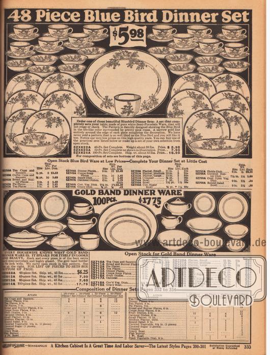 """""""48-teiliges Glücksvogel Essgeschirr"""" (engl. """"48 Piece Blue Bird Dinner Set""""). Zwei 48-teilige Porzellanservice für das Esszimmer mit bemalten und dekorierten Rändern (hier """"Bluebird""""-Dekor – in den USA ein Glückssymbol) oder mit Goldrand. Zum Porzellangeschirr gehören Kaffee- und Teetassen, Untertassen, Kuchenteller, Butterschalen, Schälchen für Nachtische, Fruchtschalen, Suppenschüsseln, Saucieren, Zuckerdosen und Sahnekännchen, Schalen, Porzellantabletts, Teller und Suppenteller."""