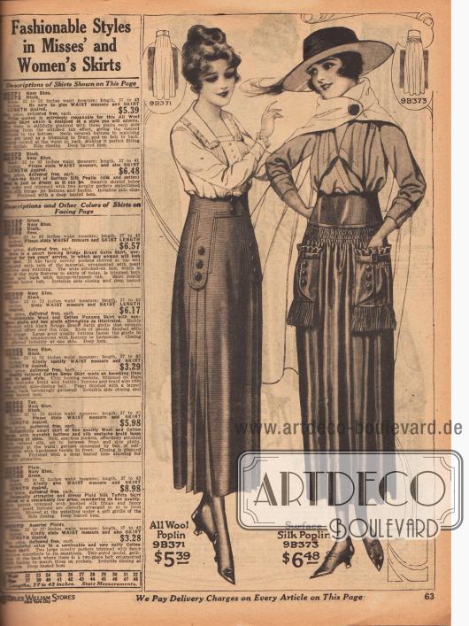 Zwei Damenröcke aus Woll-Popeline und schimmerndem Seiden-Popeline (Seiden-Baumwoll-Mischgewebe). Mit Knöpfen befestigte Patten greifen beim linken Modell vom Gürtel auf die Hüften. Ausgehend von diesen Patten fällt der Stoff in Plisseefalten. Sonst schlichte Aufmachung. Extravagant zeigt sich das rechte Modell und vor allem die Taschen, die mit Knöpfen, Bändern mit Schnallen und Seiden-Fransen gearbeitet sind. Unter dem breiten Taillenband zeigt der Rock Reihenziehung und fällt Falten werfend. Rock mit unsichtbarem seitlichen Verschluss.