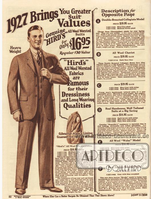 """""""1927 bringt Ihnen höherwertige Anzüge"""" (""""1927 Brings You Greater Suit Values"""").Präsentiert wird hier ein einreihiger Herrenanzug im semikonservativen Stil aus reiner gestreifter Wolle der Marke Hird's. Das Modell ist in Mittelgrau, Dunkelbraun oder Marineblau bestellbar. Das Sakko, das auf drei Knöpfe geschlossen wird, zeigt fallende Revers, eingearbeitete Taschen und ist mit Gibraltar Alpakawolle gefüttert. Zum Sakko wird die passende Weste und eine Hose geliefert. Die Hosenbeine sind 17 Inch (43,2 cm) weit."""