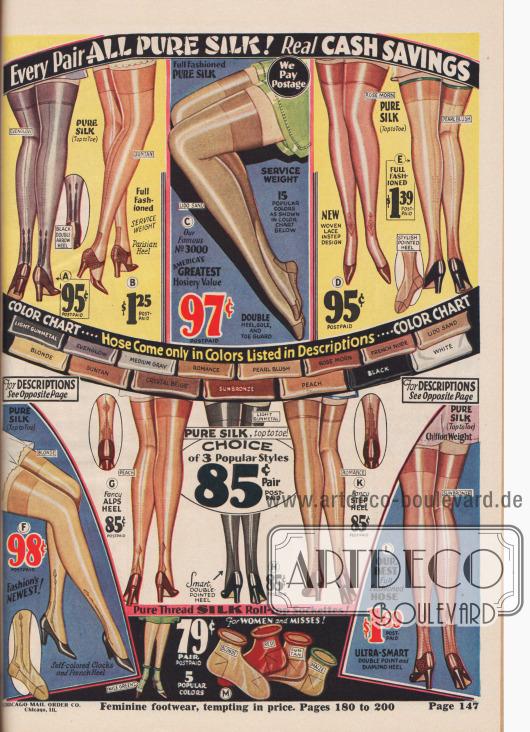 """""""Jedes Paar aus reiner Seide! Echte Sparpreise"""" (engl. """"Every Pair All Pure Silk! Real Cash Savings""""). Überkniehohe Seidenstrümpfe aus reinen Seidengarnen mit verstärkten Strumpfband-Tops, Fersen, Sohlen und Zehen. Nähte und Fersenbereiche sind elegant verziert und dekorativ gearbeitet. Die Damenstrümpfe sind in den Farbnuancen Kanonenstahl-Grau, Abendglanz, Mittelgrau, Romanze (Hellbraun mit Goldstich), Perlmuttschimmer, Morgenrose, französische Hautfarbe (""""french nude""""), Lido Sand, Blond, Sonnenbräune, Kristall-Beige, Sonnenbronze, Pfirsich, Schwarz oder Weiß bestellbar. Unten mittig werden zudem Söckchen mit abgerolltem Bündchen angeboten."""
